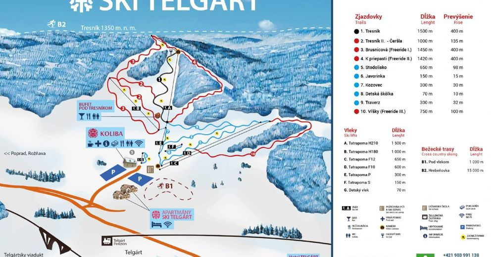 Piste map Ski resort SKI Telgárt