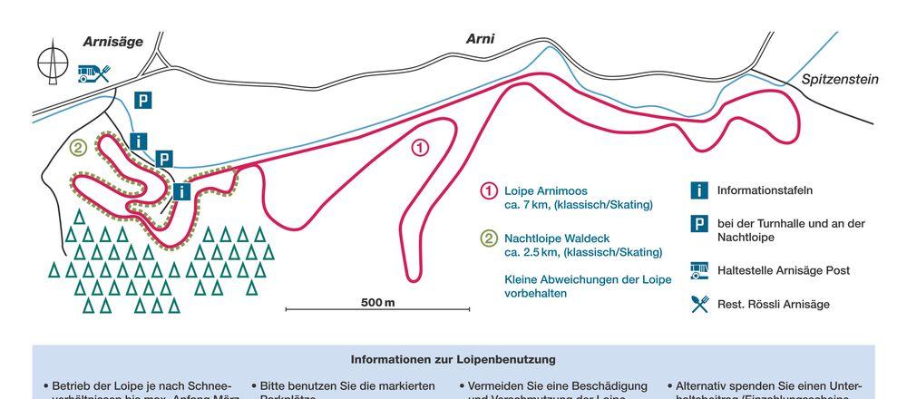 Loipenplan Grosshöchstetten / Arnisäge