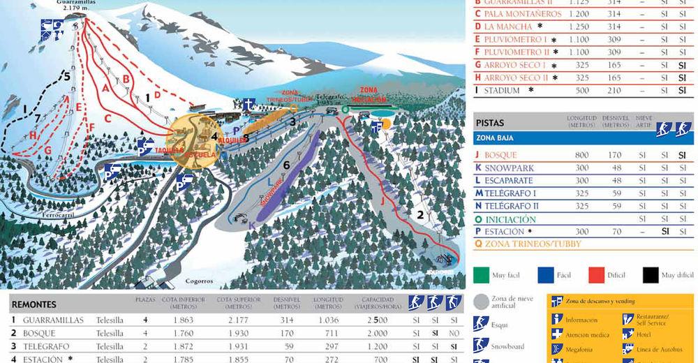 Bakkeoversikt Skiområde Puerto de Navacerrada