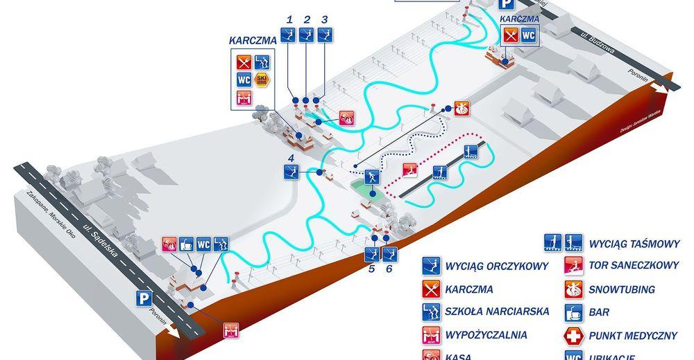 Planul pistelor Zonă de schi Murzasichle
