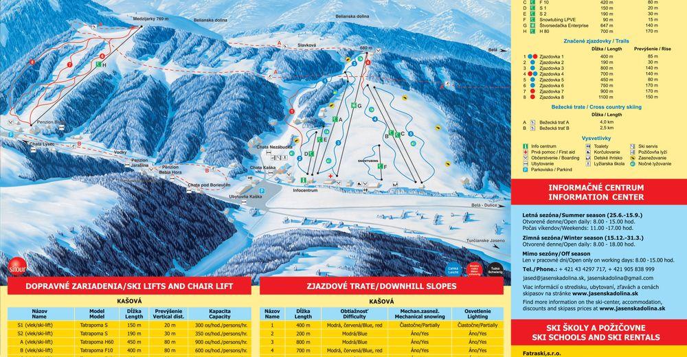 Pisteplan Skigebied Jasenská dolina